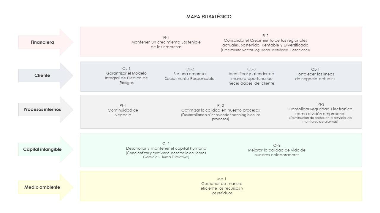 MAPA ESTRATEGICO 2021-min
