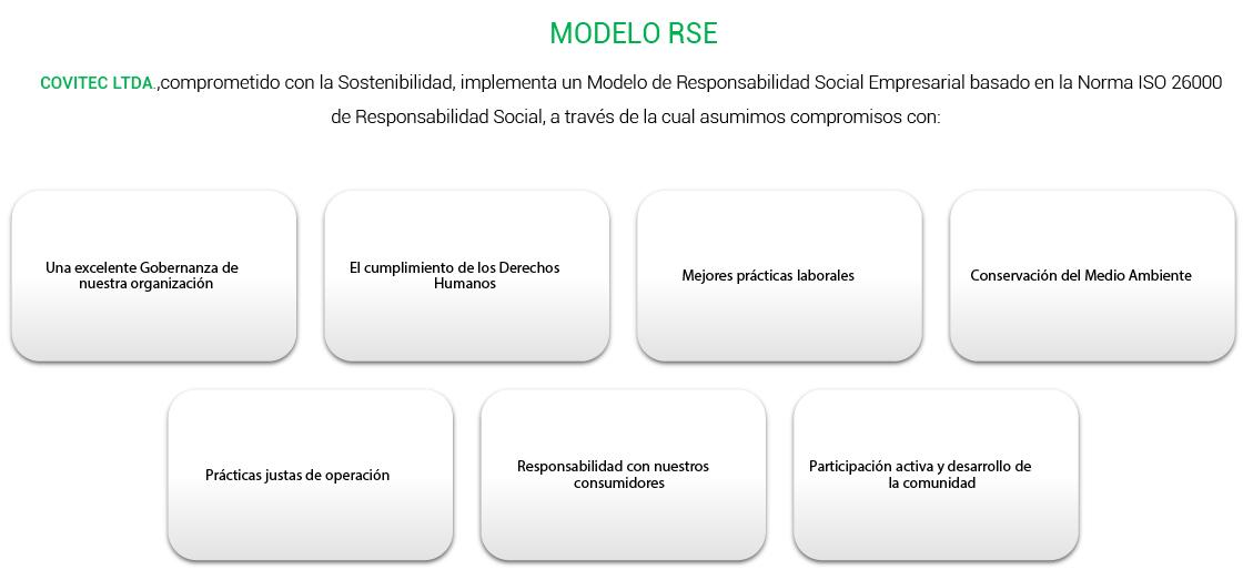 Responsabilidad Social Empresarial-01-01